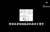 河图洛书保健按摩技术项目简介